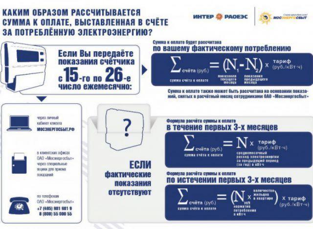 как правильно расчитать и заплатить торговый сбор оккупированного Донецка сообщают
